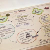 blog_promessa